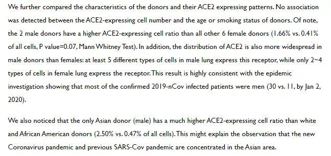 ACE2 受体蛋白的分布