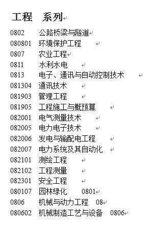 2021年湖南省高级工程师职称评定要求及流程